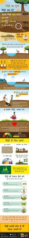 info-hindi-2